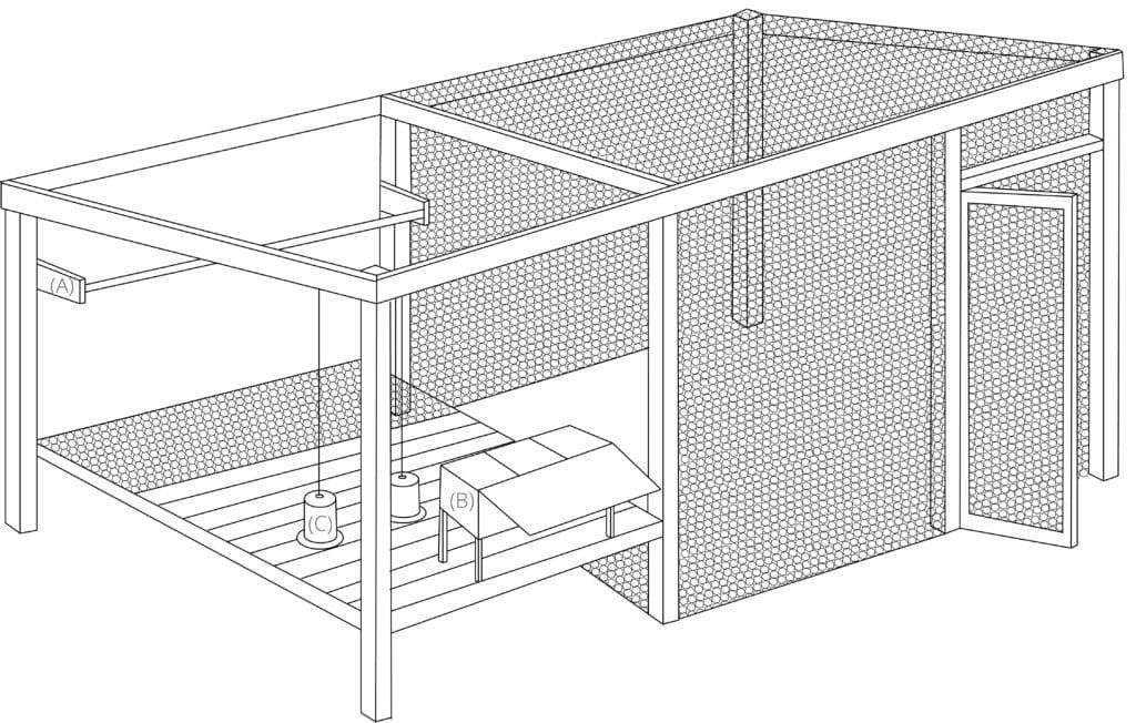 3 : Ajout du perchoir (A), du pondoir (B), de l'abreuvoir (C) et de la mangeoire (C)